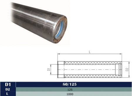 Alu/Alu szigetelt cső 1000mm D80/125