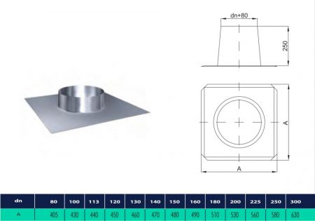 INOX roof flashing with the inclination angle from 0°-5° (D190)