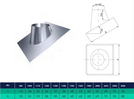 INOX roof flashing with the inclination angle from 20°-35° (D260)