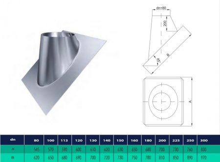 INOX roof flashing with the inclination angle from 35°-50° (D140)