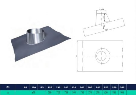 INOX roof flashing with lead sheet. The inclination angle from 5°-20° (D180)