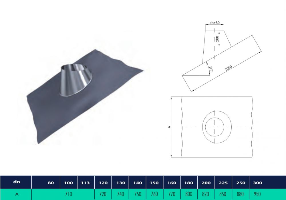 INOX roof flashing with lead sheet. The inclination angle ...