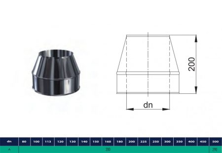 INOX/INOX insulated mouth end D150/210