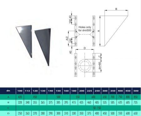 INOX/INOX szigetelt fali tartó konzol készlet, távtartás 50-150mm a faltól D200/260